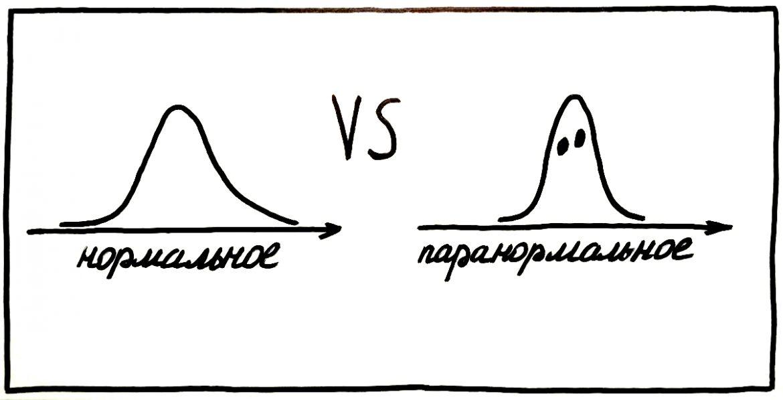 Предприниматели и Гаусс