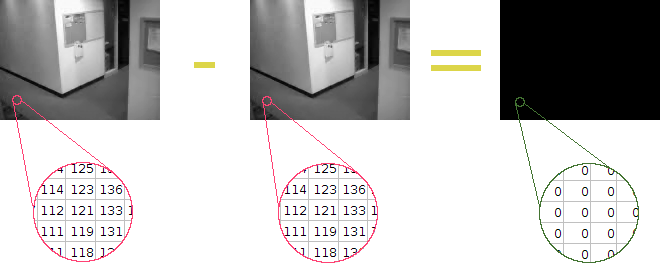 детектор движения